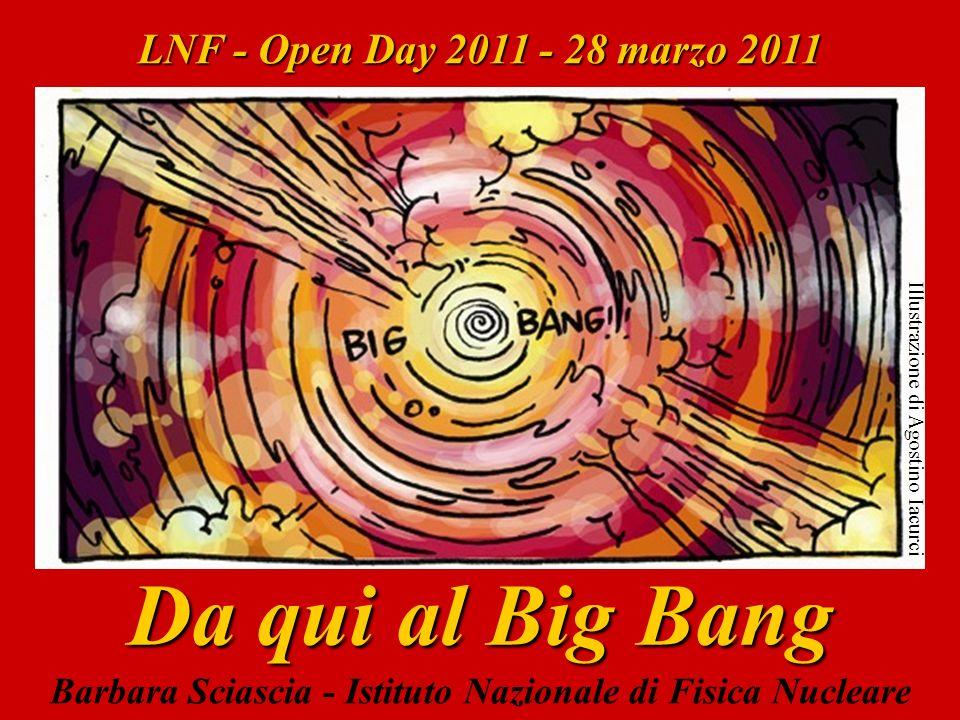 LNF - Open Day 2011 - 28 marzo 2011 Barbara Sciascia - Istituto Nazionale di Fisica Nucleare Da qui al Big Bang Illustrazione di Agostino Iacurci