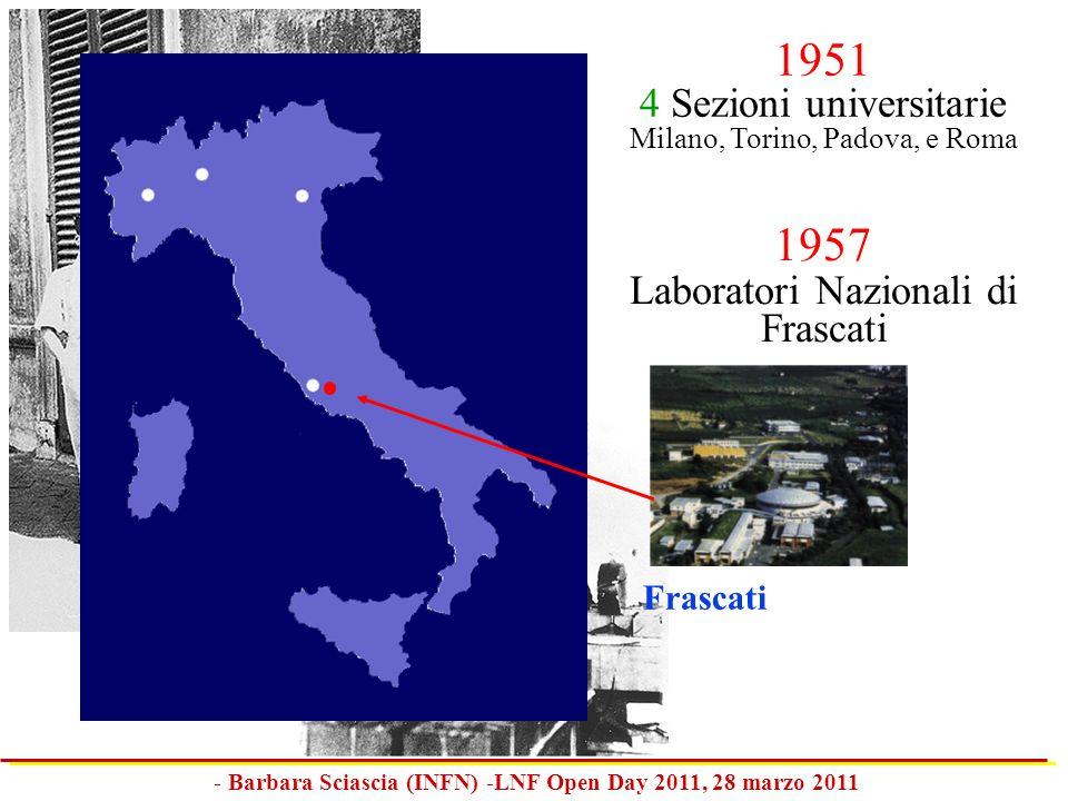Nascita INFN 1951 4 Sezioni universitarie Milano, Torino, Padova, e Roma 1957 Laboratori Nazionali di Frascati Frascati - Barbara Sciascia (INFN) -LNF