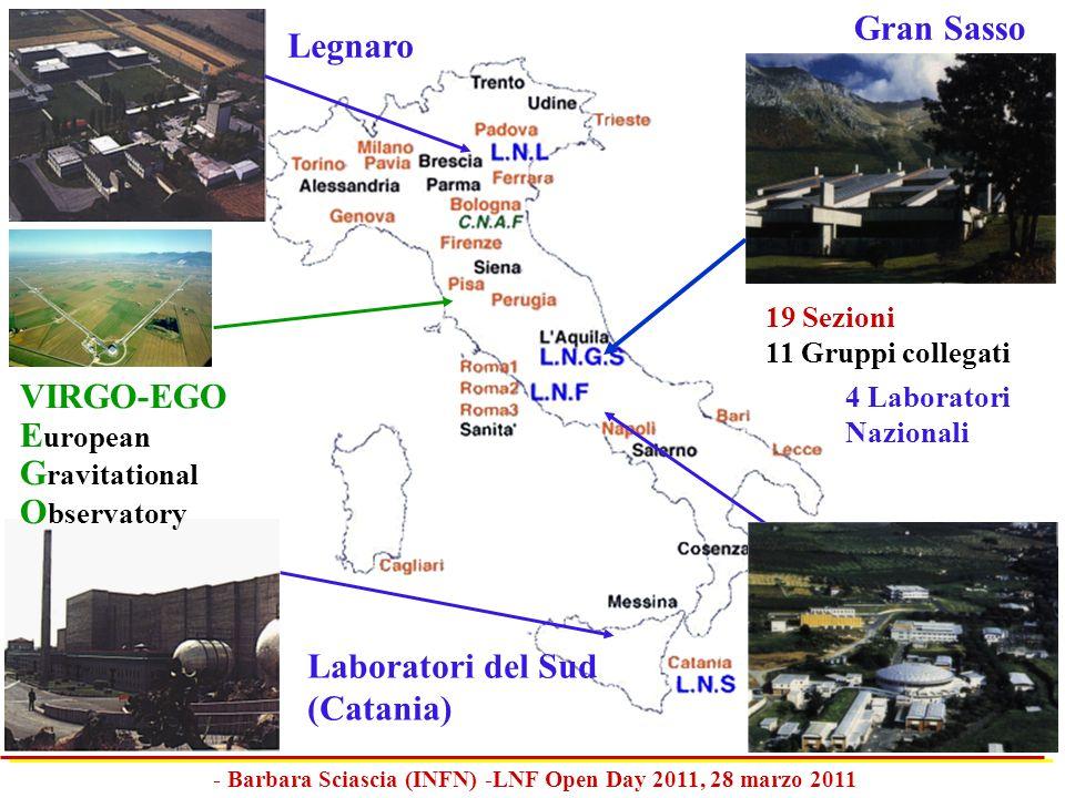 Laboratori del Sud (Catania) 19 Sezioni 11 Gruppi collegati 4 Laboratori Nazionali VIRGO-EGO E uropean G ravitational O bservatory Legnaro Gran Sasso