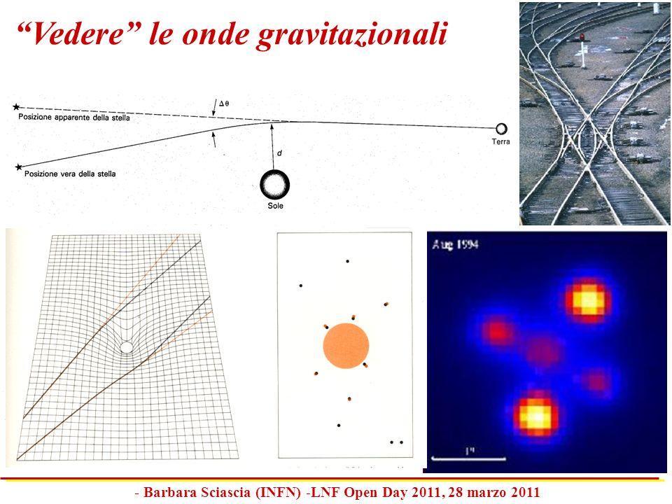 Vedere le onde gravitazionali - Barbara Sciascia (INFN) -LNF Open Day 2011, 28 marzo 2011