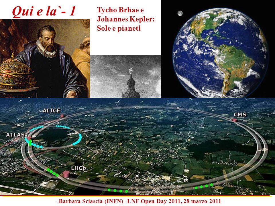 Tycho Brhae e Johannes Kepler: Sole e pianeti Qui e la`- 1 - Barbara Sciascia (INFN) -LNF Open Day 2011, 28 marzo 2011
