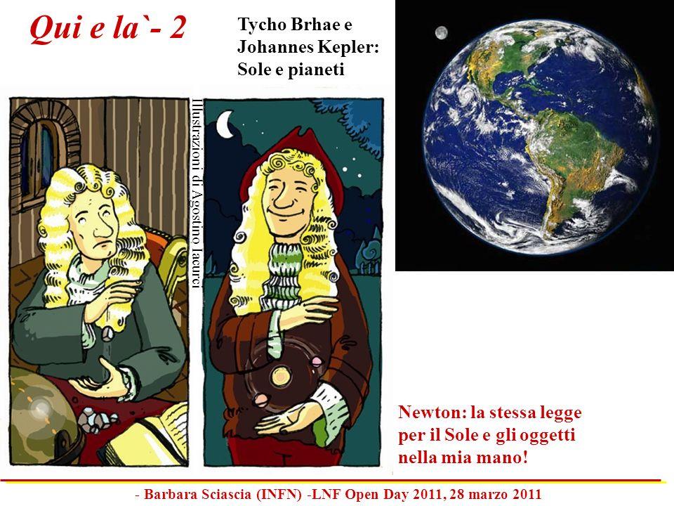 Newton: la stessa legge per il Sole e gli oggetti nella mia mano! Qui e la`- 2 Tycho Brhae e Johannes Kepler: Sole e pianeti Illustrazioni di Agostino