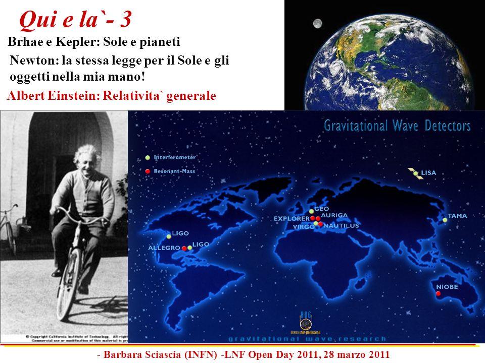 Newton: la stessa legge per il Sole e gli oggetti nella mia mano! Qui e la`- 3 Brhae e Kepler: Sole e pianeti Albert Einstein: Relativita` generale -