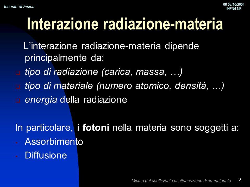 Incontri di Fisica 06-08/10/2004 INFN/LNF Misura del coefficiente di attenuazione di un materiale 2 Interazione radiazione-materia Linterazione radiaz