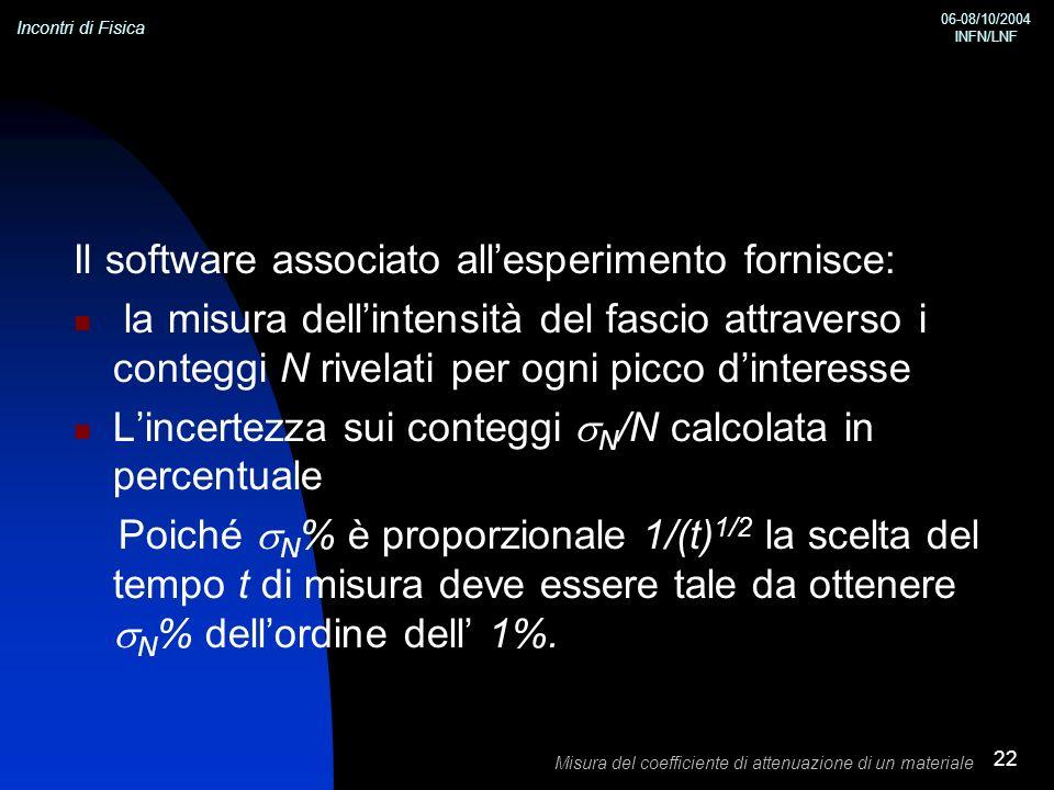 Incontri di Fisica 06-08/10/2004 INFN/LNF Misura del coefficiente di attenuazione di un materiale 22 Il software associato allesperimento fornisce: la