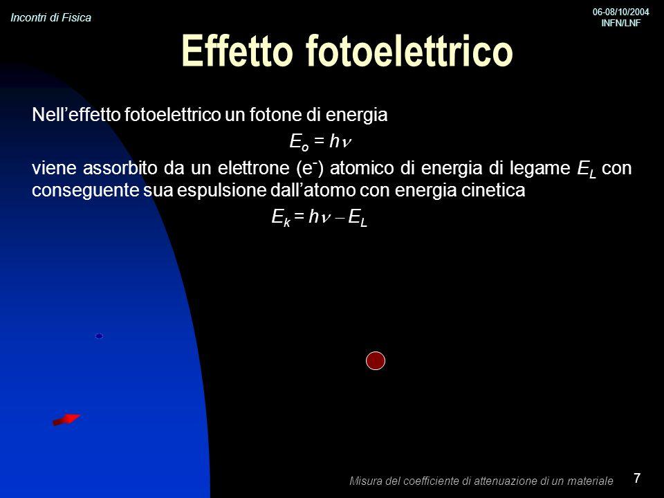 Incontri di Fisica 06-08/10/2004 INFN/LNF Misura del coefficiente di attenuazione di un materiale 7 Effetto fotoelettrico Nelleffetto fotoelettrico un