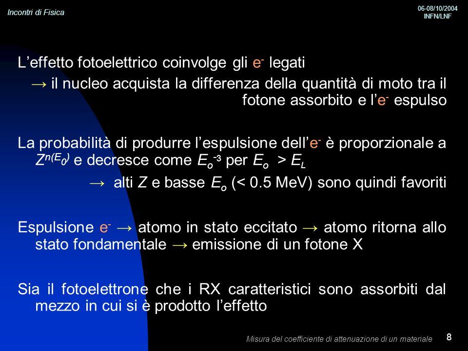 Incontri di Fisica 06-08/10/2004 INFN/LNF Misura del coefficiente di attenuazione di un materiale 8 Leffetto fotoelettrico coinvolge gli e - legati il