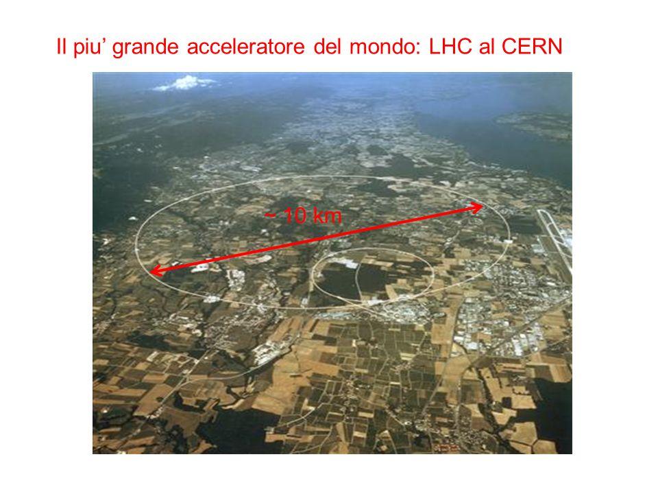 Il piu grande acceleratore del mondo: LHC al CERN ~ 10 km