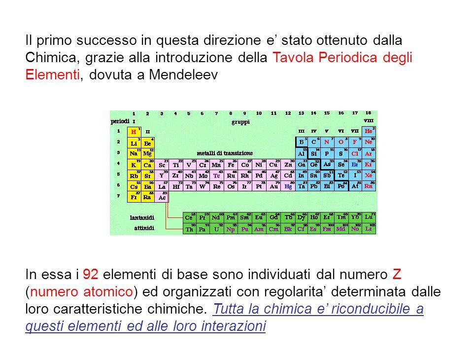 Il primo successo in questa direzione e stato ottenuto dalla Chimica, grazie alla introduzione della Tavola Periodica degli Elementi, dovuta a Mendele