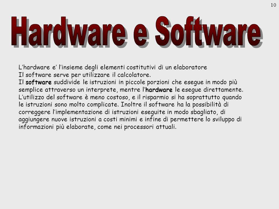 10 Lhardware e linsieme degli elementi costitutivi di un elaboratore Il software serve per utilizzare il calcolatore.