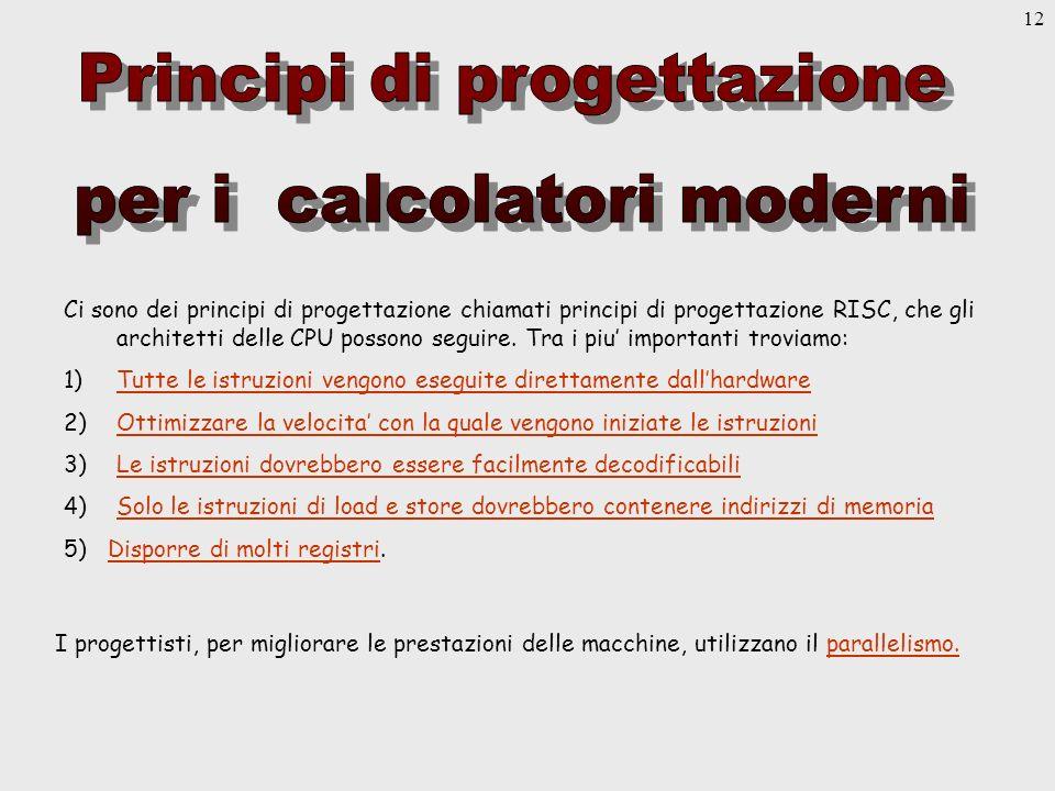 12 Ci sono dei principi di progettazione chiamati principi di progettazione RISC, che gli architetti delle CPU possono seguire.
