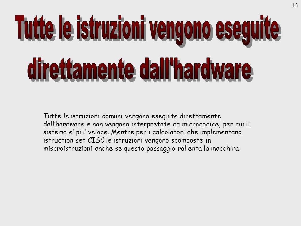 13 Tutte le istruzioni comuni vengono eseguite direttamente dallhardware e non vengono interpretate da microcodice, per cui il sistema e piu veloce.