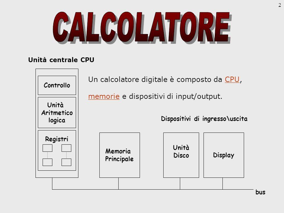 2 Controllo Unità Aritmetico logica Registri Memoria Principale Unità DiscoDisplay Unità centrale CPU Dispositivi di ingresso\uscita bus Un calcolatore digitale è composto da CPU,CPU memoriememorie e dispositivi di input/output.