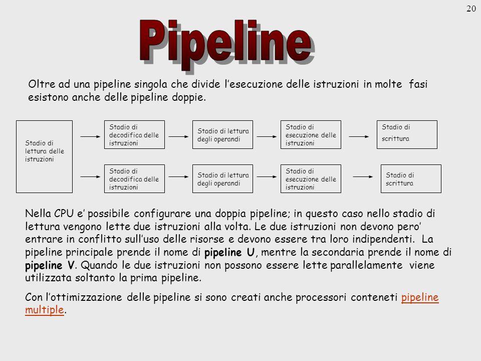 20 Oltre ad una pipeline singola che divide lesecuzione delle istruzioni in molte fasi esistono anche delle pipeline doppie.