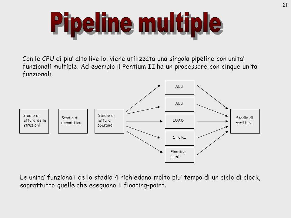 21 Con le CPU di piu alto livello, viene utilizzata una singola pipeline con unita funzionali multiple.