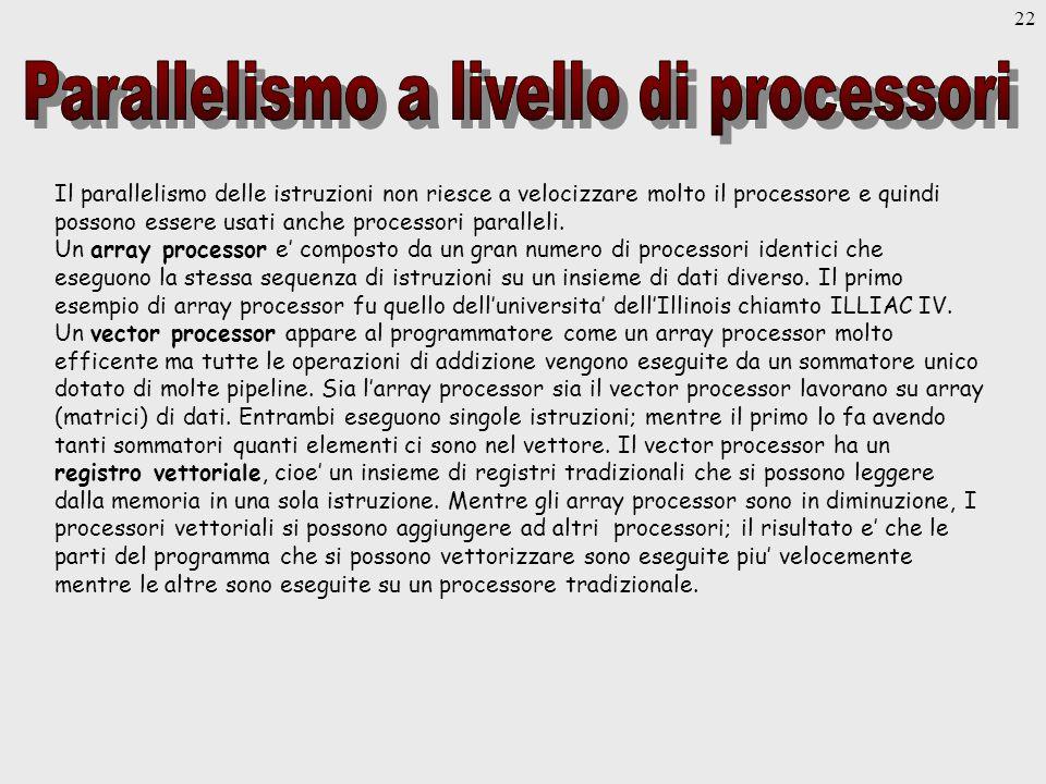 22 Il parallelismo delle istruzioni non riesce a velocizzare molto il processore e quindi possono essere usati anche processori paralleli.