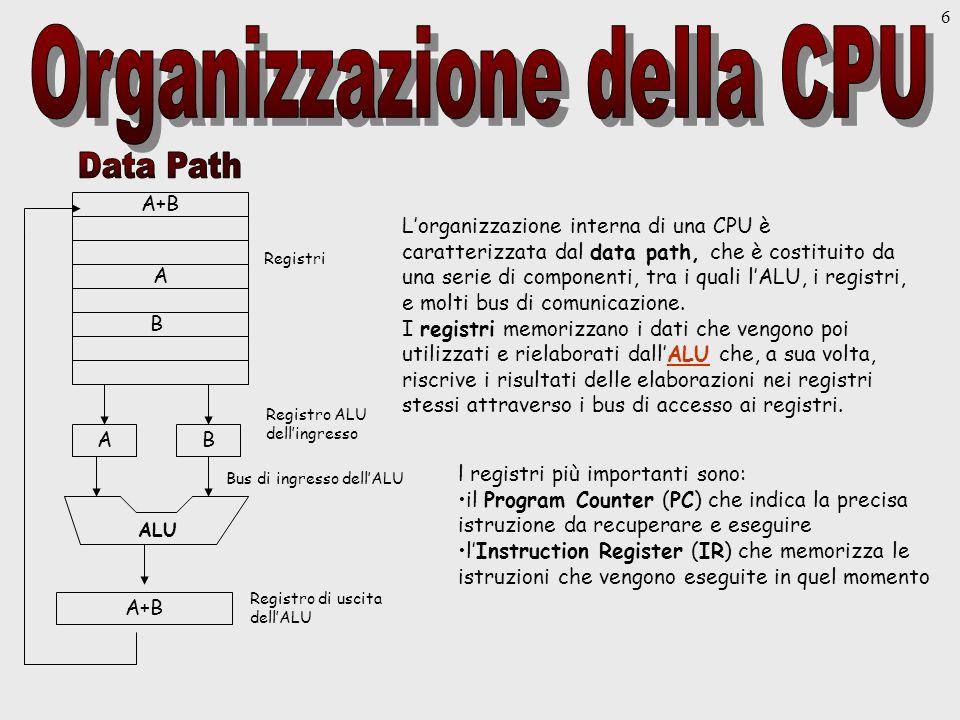 6 A+B A B AB ALU A+B Registri Registro ALU dellingresso Bus di ingresso dellALU Registro di uscita dellALU Lorganizzazione interna di una CPU è caratterizzata dal data path, che è costituito da una serie di componenti, tra i quali lALU, i registri, e molti bus di comunicazione.