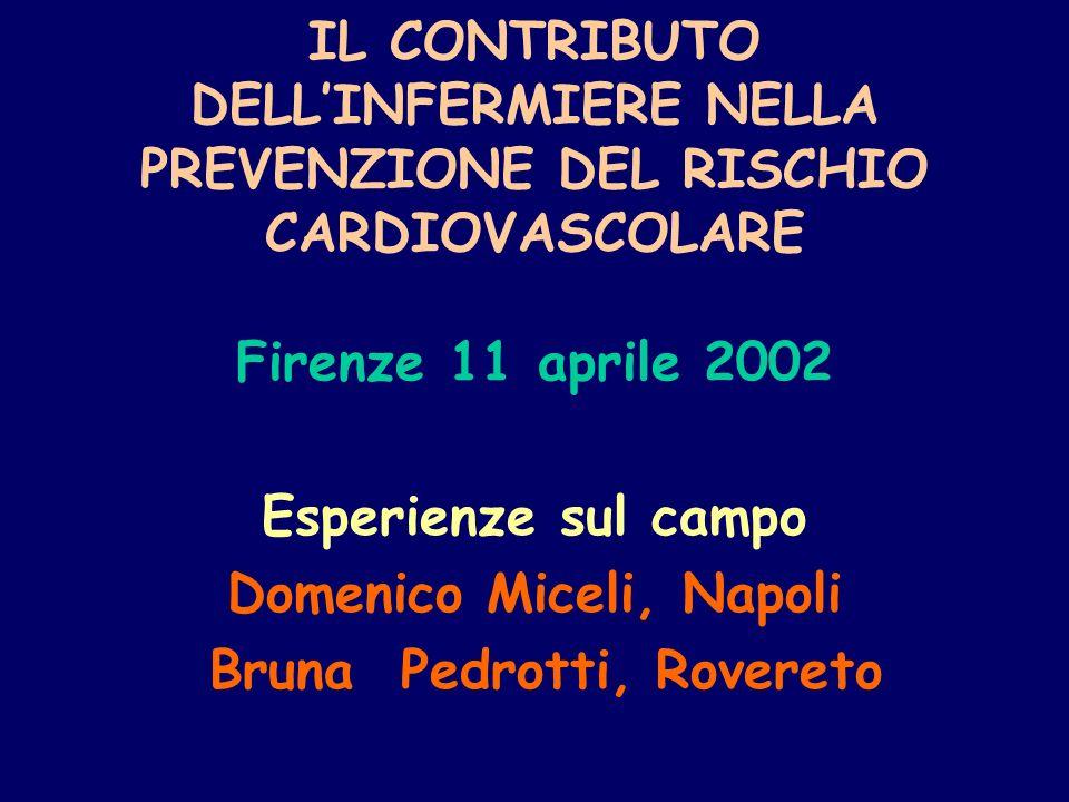 IL CONTRIBUTO DELLINFERMIERE NELLA PREVENZIONE DEL RISCHIO CARDIOVASCOLARE Firenze 11 aprile 2002 Esperienze sul campo Domenico Miceli, Napoli Bruna P