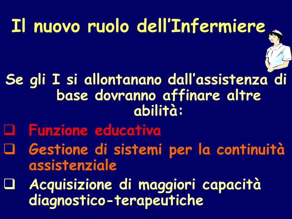 Il nuovo ruolo dellInfermiere Se gli I si allontanano dallassistenza di base dovranno affinare altre abilità: Funzione educativa Gestione di sistemi p