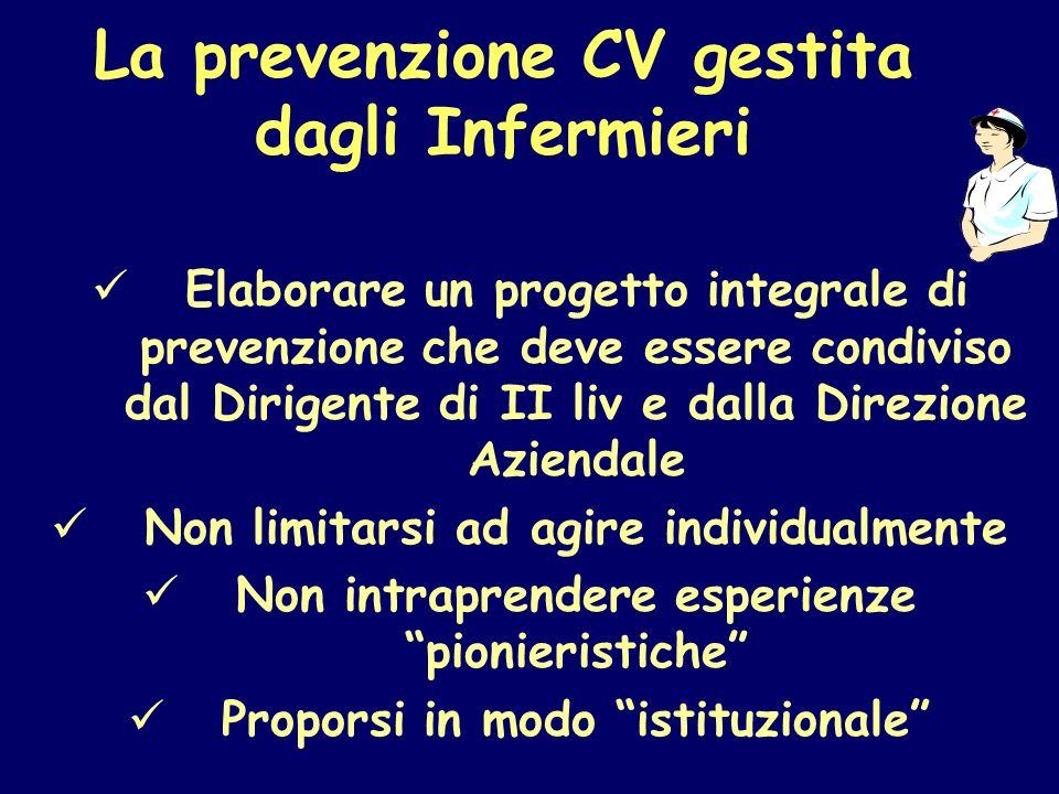 La prevenzione CV gestita dagli Infermieri Elaborare un progetto integrale di prevenzione che deve essere condiviso dal Dirigente di II liv e dalla Di