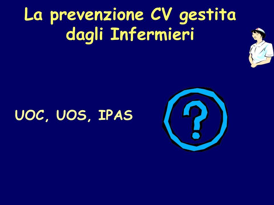 La prevenzione CV gestita dagli Infermieri UOC, UOS, IPAS