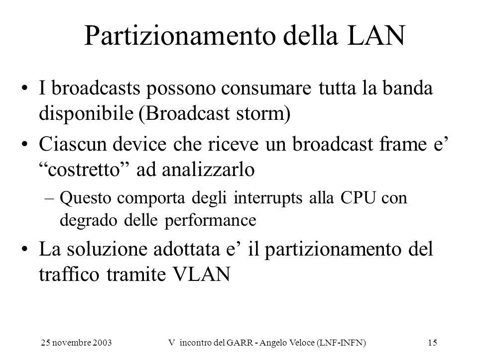 25 novembre 2003V incontro del GARR - Angelo Veloce (LNF-INFN)15 Partizionamento della LAN I broadcasts possono consumare tutta la banda disponibile (