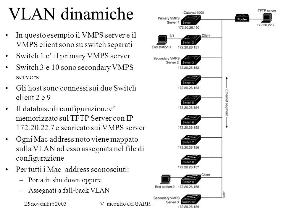 25 novembre 2003V incontro del GARR - Angelo Veloce (LNF-INFN)18 VLAN dinamiche In questo esempio il VMPS server e il VMPS client sono su switch separ