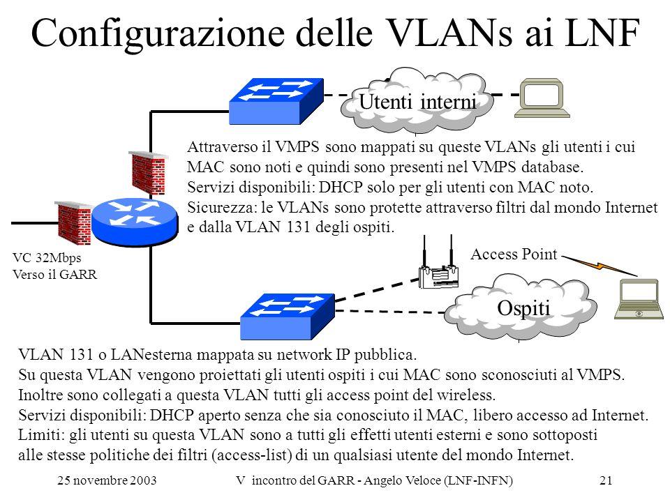 25 novembre 2003V incontro del GARR - Angelo Veloce (LNF-INFN)21 Configurazione delle VLANs ai LNF VLAN 131 o LANesterna mappata su network IP pubblic