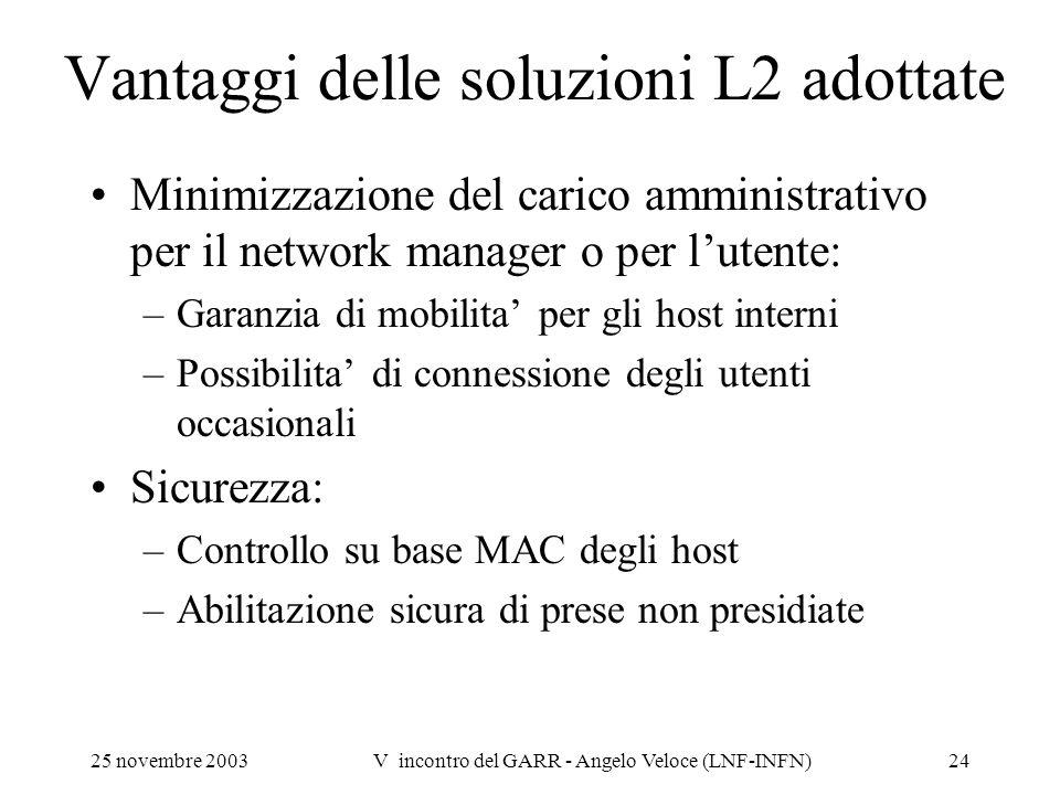 25 novembre 2003V incontro del GARR - Angelo Veloce (LNF-INFN)24 Vantaggi delle soluzioni L2 adottate Minimizzazione del carico amministrativo per il