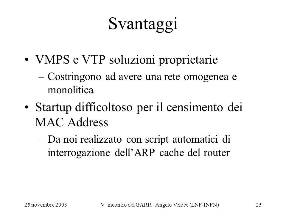 25 novembre 2003V incontro del GARR - Angelo Veloce (LNF-INFN)25 Svantaggi VMPS e VTP soluzioni proprietarie –Costringono ad avere una rete omogenea e