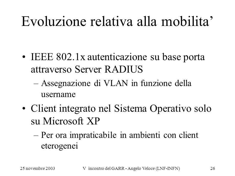 25 novembre 2003V incontro del GARR - Angelo Veloce (LNF-INFN)26 Evoluzione relativa alla mobilita IEEE 802.1x autenticazione su base porta attraverso