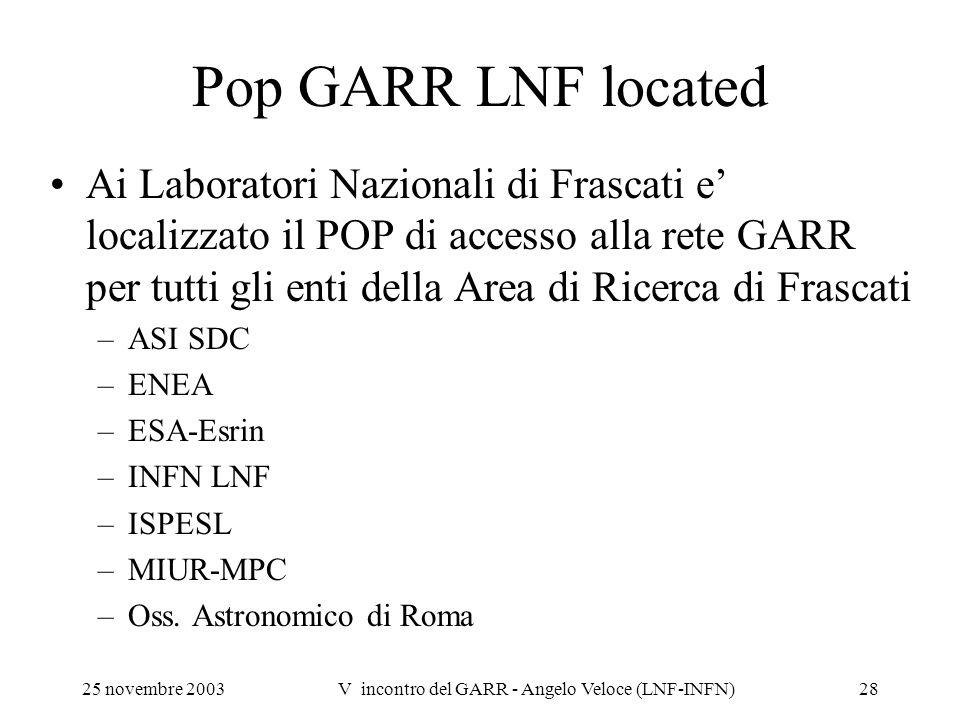 25 novembre 2003V incontro del GARR - Angelo Veloce (LNF-INFN)28 Pop GARR LNF located Ai Laboratori Nazionali di Frascati e localizzato il POP di acce
