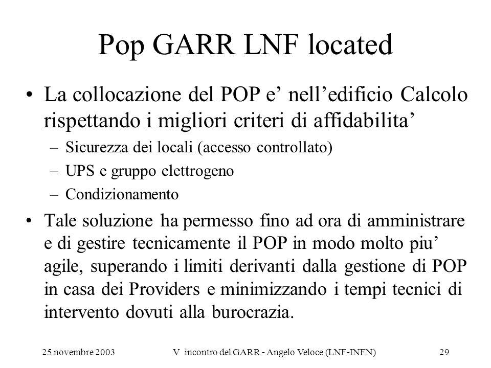 25 novembre 2003V incontro del GARR - Angelo Veloce (LNF-INFN)29 Pop GARR LNF located La collocazione del POP e nelledificio Calcolo rispettando i mig