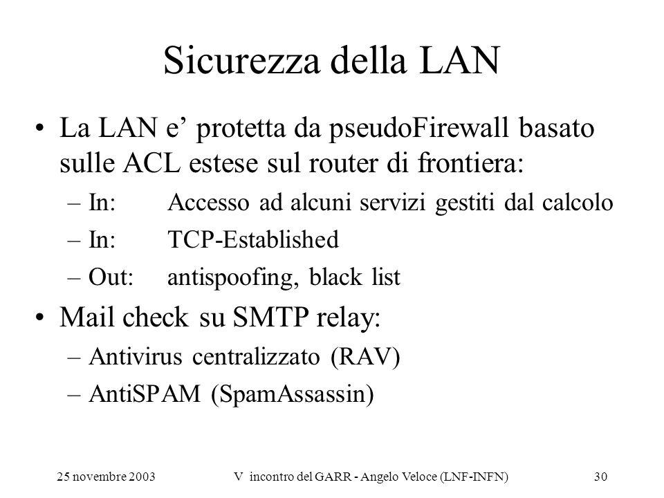 25 novembre 2003V incontro del GARR - Angelo Veloce (LNF-INFN)30 Sicurezza della LAN La LAN e protetta da pseudoFirewall basato sulle ACL estese sul r