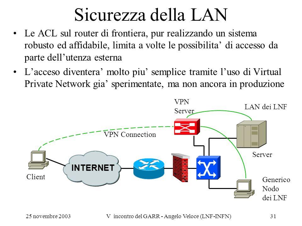 25 novembre 2003V incontro del GARR - Angelo Veloce (LNF-INFN)31 Sicurezza della LAN Le ACL sul router di frontiera, pur realizzando un sistema robust