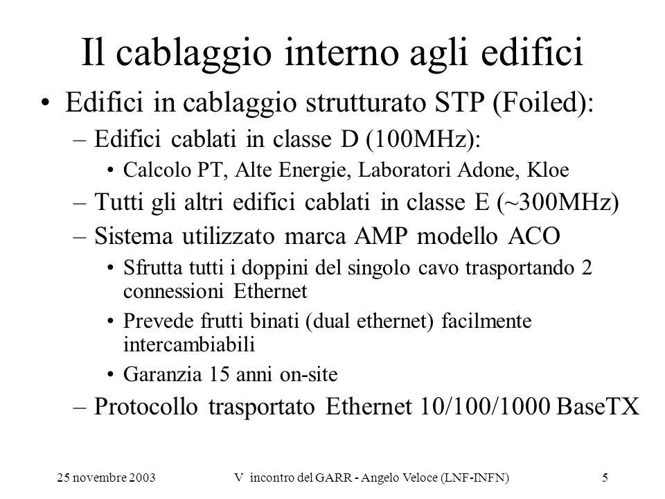 25 novembre 2003V incontro del GARR - Angelo Veloce (LNF-INFN)5 Il cablaggio interno agli edifici Edifici in cablaggio strutturato STP (Foiled): –Edif