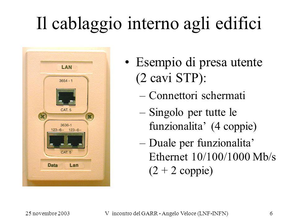25 novembre 2003V incontro del GARR - Angelo Veloce (LNF-INFN)6 Il cablaggio interno agli edifici Esempio di presa utente (2 cavi STP): –Connettori sc