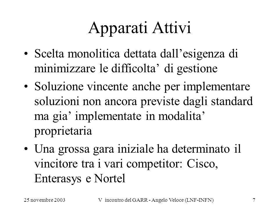 25 novembre 2003V incontro del GARR - Angelo Veloce (LNF-INFN)7 Apparati Attivi Scelta monolitica dettata dallesigenza di minimizzare le difficolta di