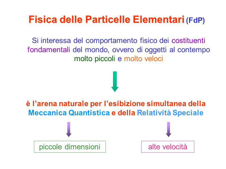 Fisica delle Particelle Elementari Fisica delle Particelle Elementari (FdP) è larena naturale per lesibizione simultanea della Meccanica Quantistica e
