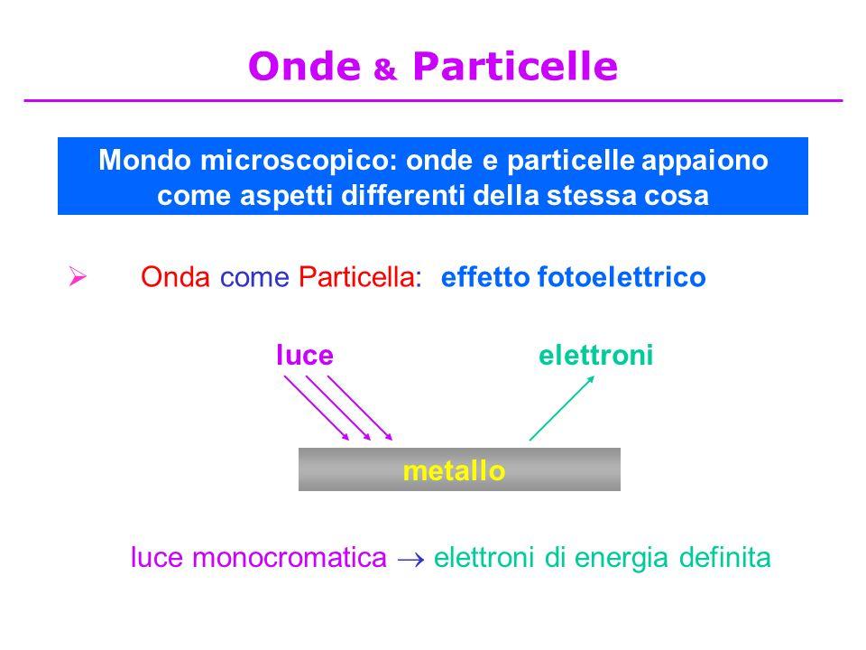 Mondo microscopico: onde e particelle appaiono come aspetti differenti della stessa cosa Onda come Particella: effetto fotoelettrico Onde & Particelle