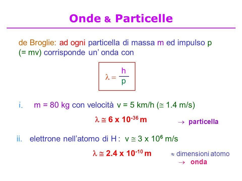 de Broglie: ad ogni particella di massa m ed impulso p (= mv) corrisponde un onda con i. m = 80 kg con velocità v = 5 km/h ( 1.4 m/s) 6 x 10 -36 m ii.