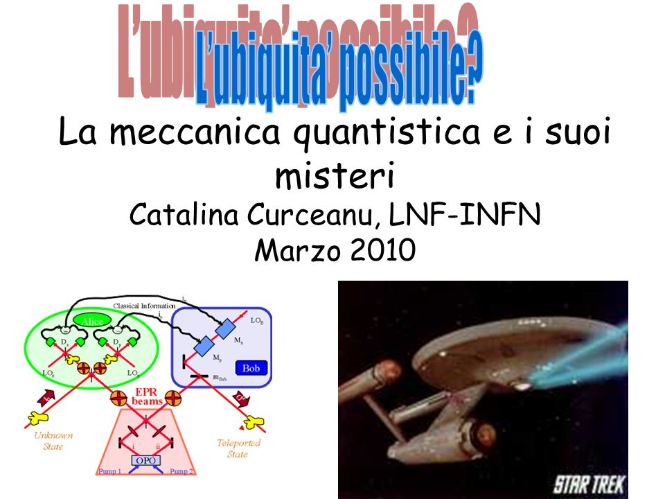 La meccanica quantistica e i suoi misteri Catalina Curceanu, LNF-INFN Marzo 2010