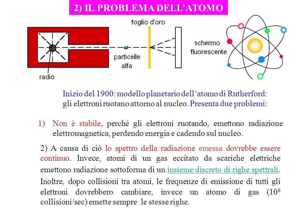 2) A causa di ciò lo spettro della radiazione emessa dovrebbe essere continuo. Invece, atomi di un gas eccitato da scariche elettriche emettono radiaz