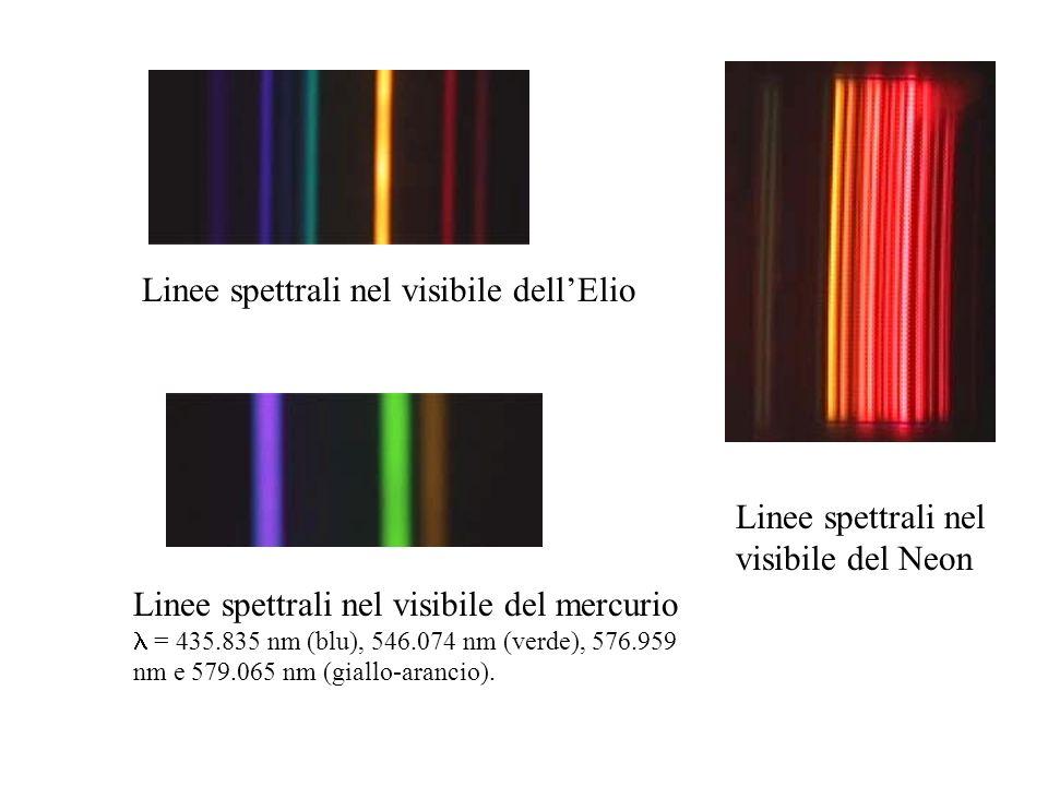 Linee spettrali nel visibile del mercurio = 435.835 nm (blu), 546.074 nm (verde), 576.959 nm e 579.065 nm (giallo-arancio). Linee spettrali nel visibi