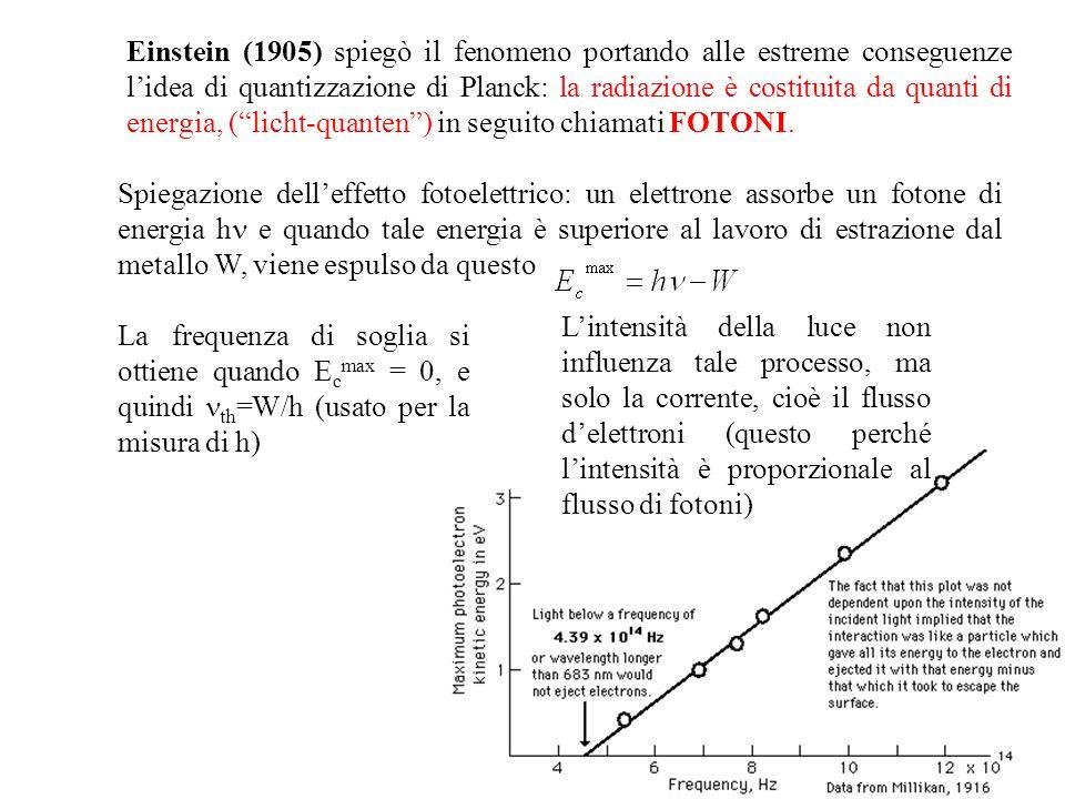 Einstein (1905) spiegò il fenomeno portando alle estreme conseguenze lidea di quantizzazione di Planck: la radiazione è costituita da quanti di energi