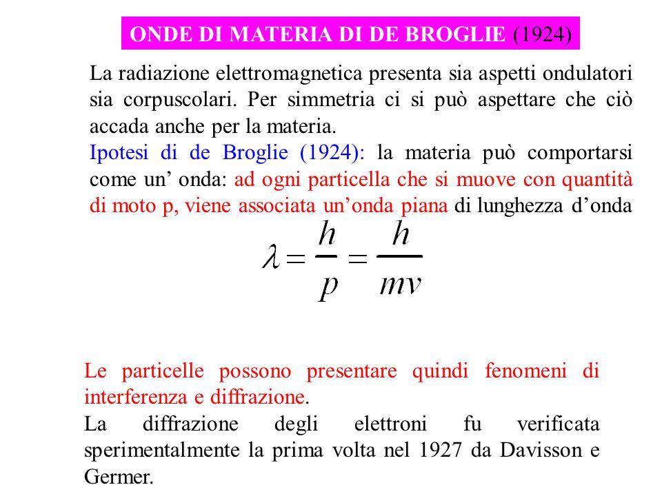 Le particelle possono presentare quindi fenomeni di interferenza e diffrazione. La diffrazione degli elettroni fu verificata sperimentalmente la prima