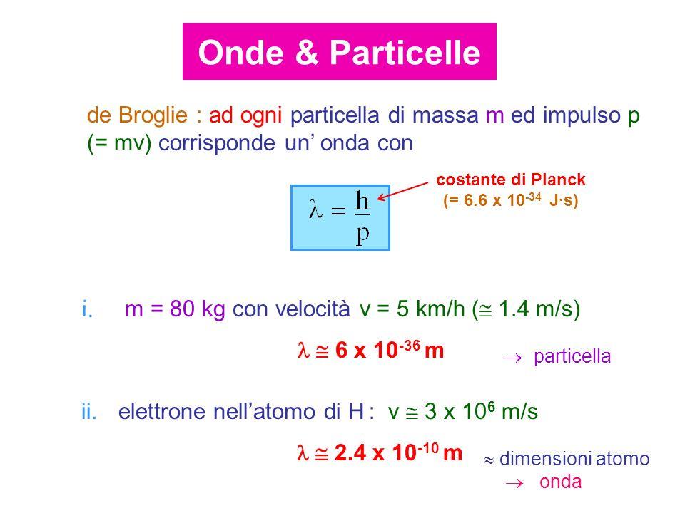 de Broglie : ad ogni particella di massa m ed impulso p (= mv) corrisponde un onda con costante di Planck (= 6.6 x 10 -34 J·s) i. m = 80 kg con veloci