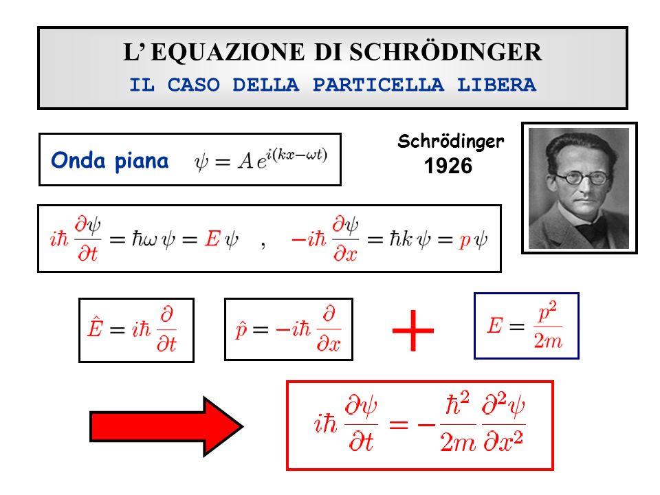 L EQUAZIONE DI SCHRÖDINGER IL CASO DELLA PARTICELLA LIBERA Schrödinger 1926 Onda piana