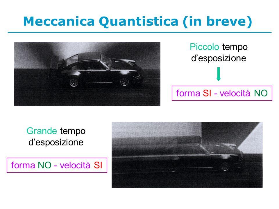 Piccolo tempo desposizione Grande tempo desposizione forma SI - velocità NO forma NO - velocità SI Meccanica Quantistica (in breve)