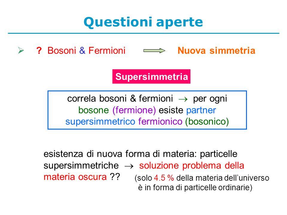 esistenza di nuova forma di materia: particelle supersimmetriche soluzione problema della materia oscura ?.
